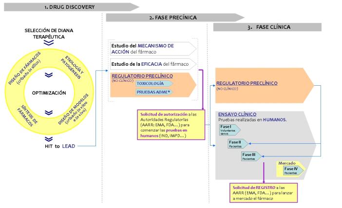 Imagen: Fundación Genoma España