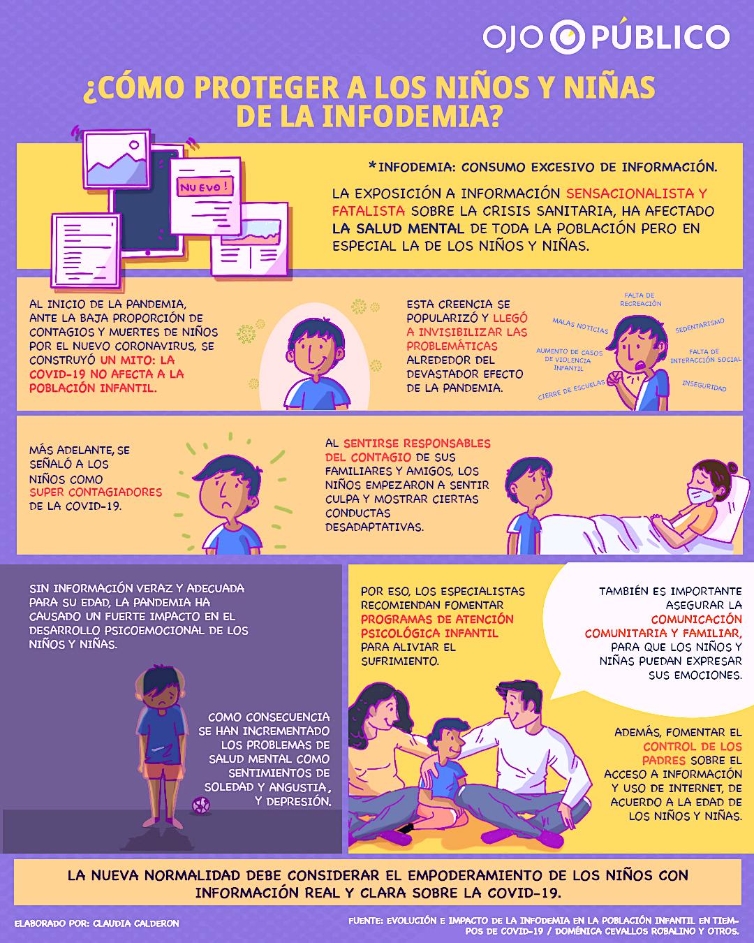 Infografía sobre el impacto de infodemia